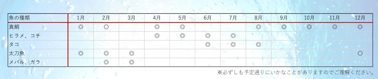 シーズン表 Nosayu